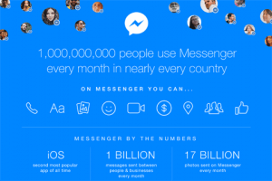 messenger_people